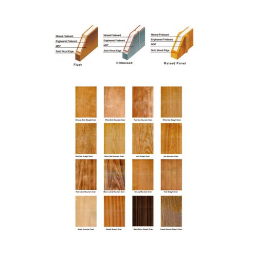 رنگ بندی درب چوبی ضد حریق