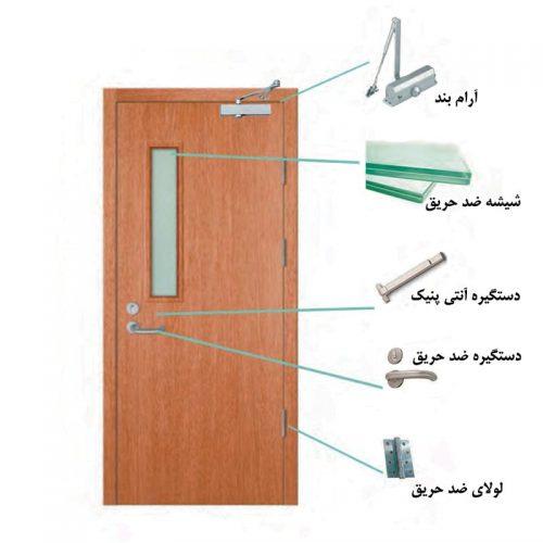 یراق-درب-چوبی-ضد-حریق